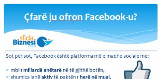 Pse duhet te zgjidhni Facebook Ads per te reklamuar online