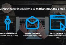 3 metrikat e marketingut me email